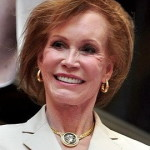 Mary Tyler-Moore Thumbnail Photo